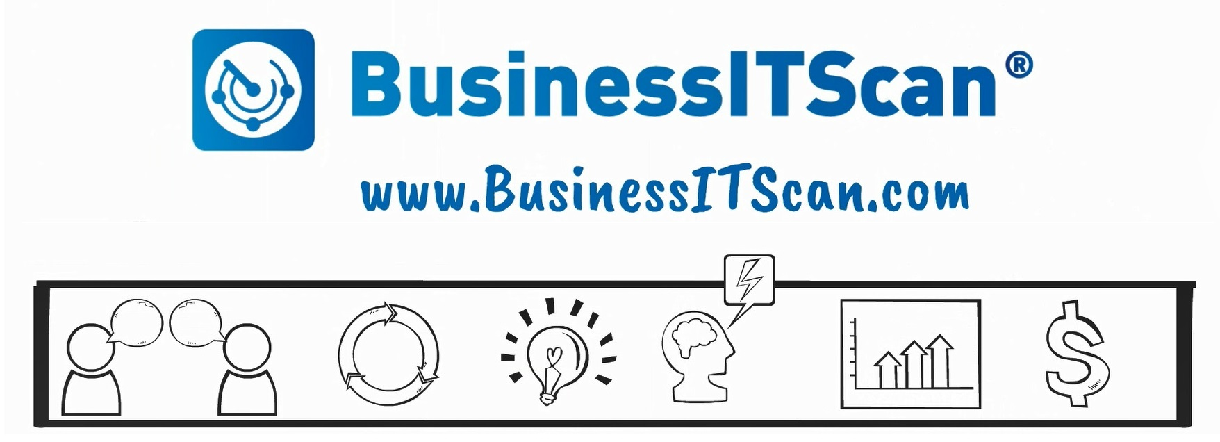 BusinessITScan - Itsteamwork